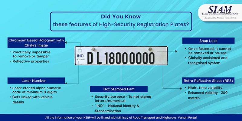 Features of High-Security Registraion Plates
